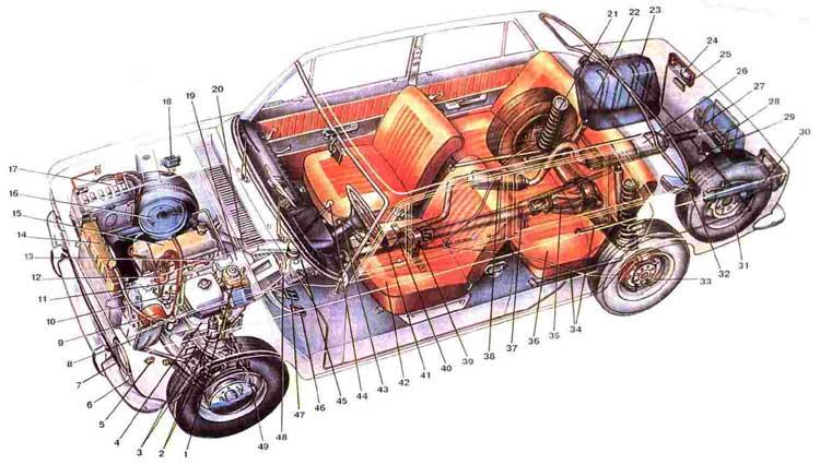 например ВАЗ-21011,